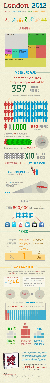 London 2012 (Olympics)